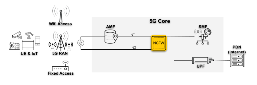 5g-deployment-option.png