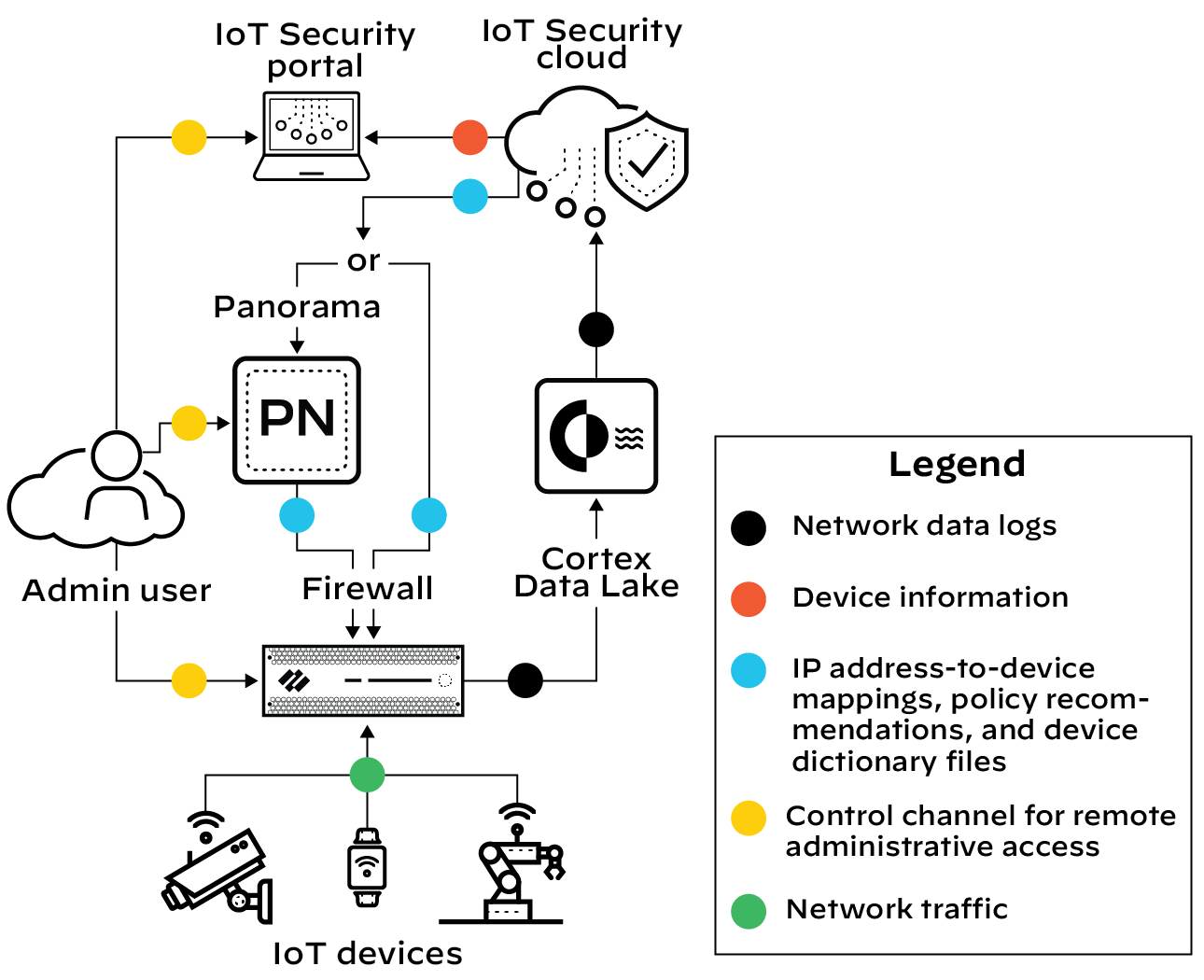 iot-security-overview.png