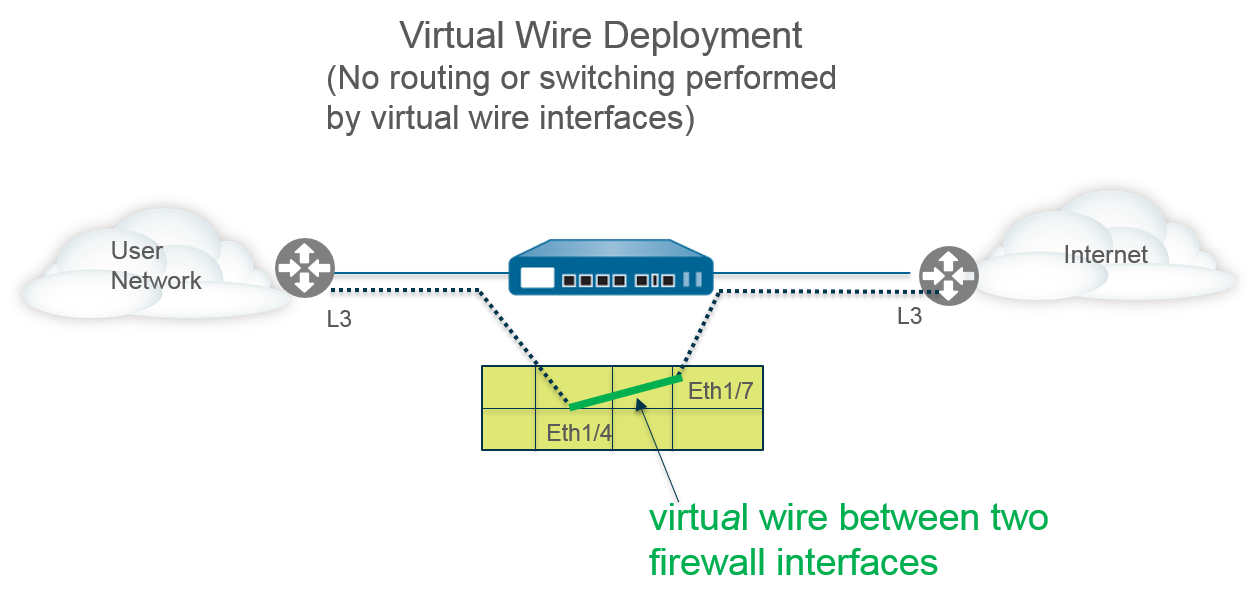 vwire_deployment.png