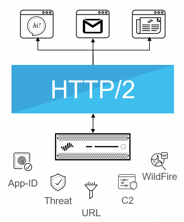 http2-inspection.png