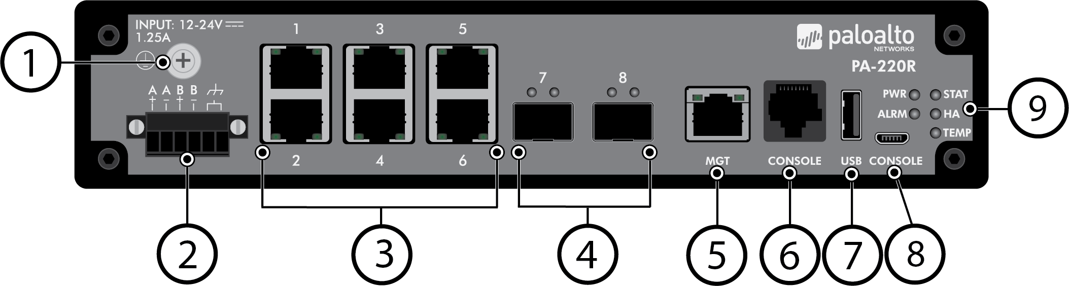 front-panel-220R.png