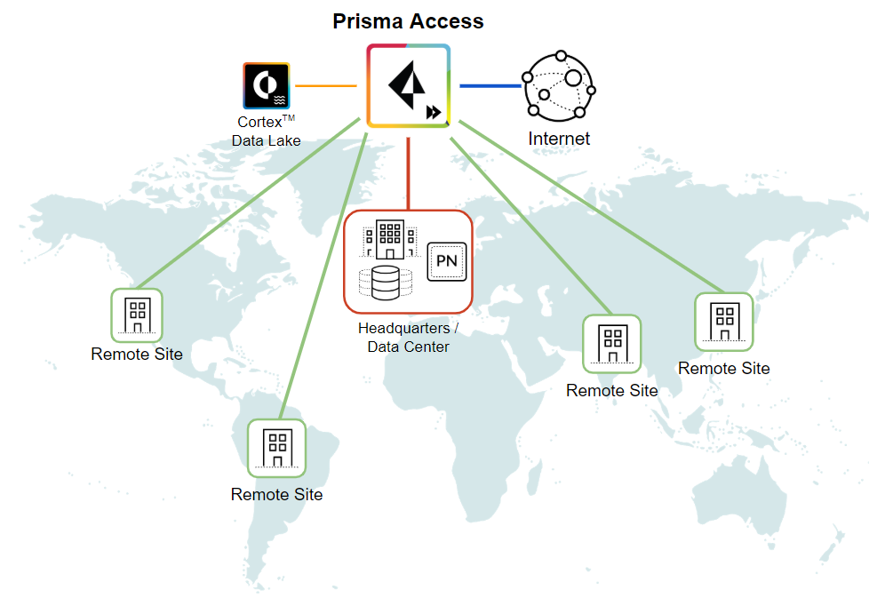 prisma-access-networks.png